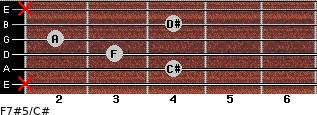 F7#5/C# for guitar on frets x, 4, 3, 2, 4, x