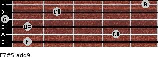 F7#5(add9) for guitar on frets 1, 4, 1, 0, 2, 5
