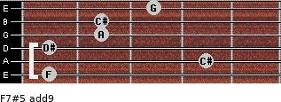 F7#5(add9) for guitar on frets 1, 4, 1, 2, 2, 3