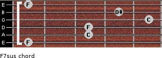 F7sus for guitar on frets 1, 3, 3, 5, 4, 1