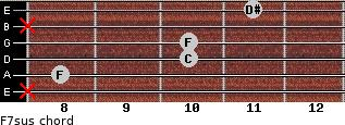 F7sus for guitar on frets x, 8, 10, 10, x, 11