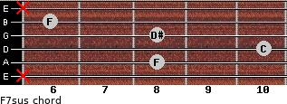 F7sus for guitar on frets x, 8, 10, 8, 6, x
