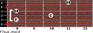 F7sus for guitar on frets x, 8, 10, 8, x, 11
