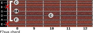 F7sus for guitar on frets x, 8, 10, 8, x, 8