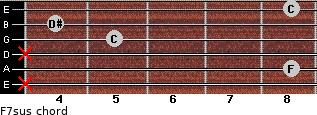 F7sus for guitar on frets x, 8, x, 5, 4, 8