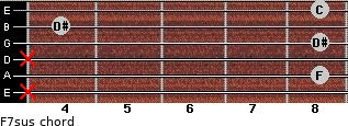 F7sus for guitar on frets x, 8, x, 8, 4, 8