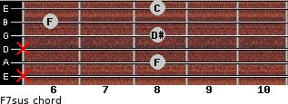 F7sus for guitar on frets x, 8, x, 8, 6, 8