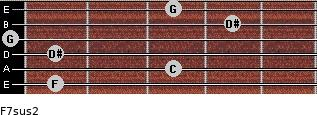 F7sus2 for guitar on frets 1, 3, 1, 0, 4, 3