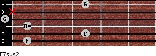 F7sus2 for guitar on frets 1, 3, 1, 0, x, 3
