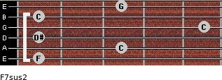 F7sus2 for guitar on frets 1, 3, 1, 5, 1, 3