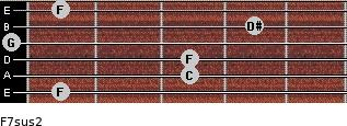F7sus2 for guitar on frets 1, 3, 3, 0, 4, 1