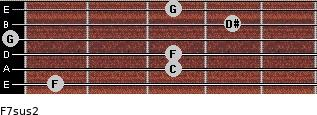 F7sus2 for guitar on frets 1, 3, 3, 0, 4, 3