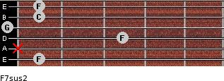 F7sus2 for guitar on frets 1, x, 3, 0, 1, 1