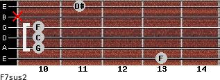 F7sus2 for guitar on frets 13, 10, 10, 10, x, 11