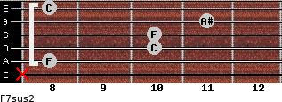 F7sus2 for guitar on frets x, 8, 10, 10, 11, 8