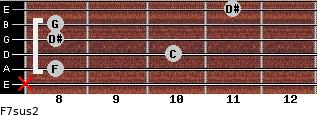 F7sus2 for guitar on frets x, 8, 10, 8, 8, 11