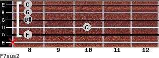 F7sus2 for guitar on frets x, 8, 10, 8, 8, 8