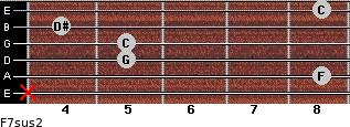 F7sus2 for guitar on frets x, 8, 5, 5, 4, 8