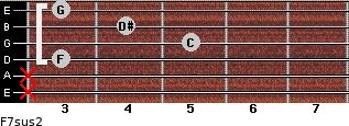 F7sus2 for guitar on frets x, x, 3, 5, 4, 3