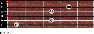 F7sus4 for guitar on frets 1, 3, x, 3, 4, x