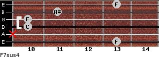 F7sus4 for guitar on frets 13, x, 10, 10, 11, 13