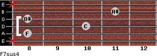 F7sus4 for guitar on frets x, 8, 10, 8, 11, x