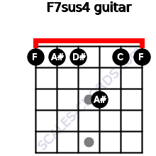F7sus4 for guitar on frets 1, 1, 1, 3, 1, 1