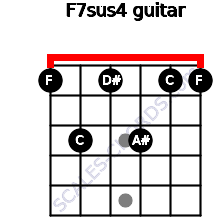 F7sus4 for guitar on frets 1, 3, 1, 3, 1, 1