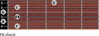 F9 for guitar on frets 1, 0, 1, 0, 1, 3
