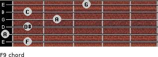 F9 for guitar on frets 1, 0, 1, 2, 1, 3