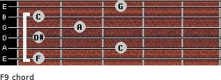 F9 for guitar on frets 1, 3, 1, 2, 1, 3