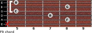 F9 for guitar on frets x, 8, 7, 5, 8, 5