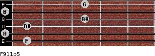 F9/11b5 for guitar on frets 1, 0, 1, 3, 0, 3