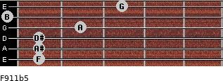 F9/11b5 for guitar on frets 1, 1, 1, 2, 0, 3