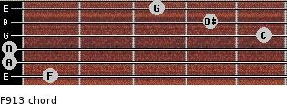 F9/13 for guitar on frets 1, 0, 0, 5, 4, 3