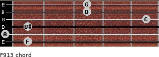 F9/13 for guitar on frets 1, 0, 1, 5, 3, 3