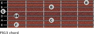 F9/13 for guitar on frets 1, 3, 1, 0, 3, 5