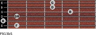 F9/13b5 for guitar on frets 1, 0, 1, 4, 3, 3
