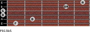F9/13b5 for guitar on frets 1, 2, 0, 0, 4, 5