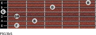 F9/13b5 for guitar on frets 1, 2, 1, 0, 3, 5