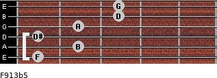 F9/13b5 for guitar on frets 1, 2, 1, 2, 3, 3