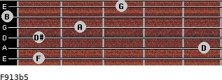 F9/13b5 for guitar on frets 1, 5, 1, 2, 0, 3