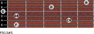 F9/13#5 for guitar on frets 1, 4, 1, 0, 3, 5