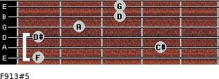 F9/13#5 for guitar on frets 1, 4, 1, 2, 3, 3
