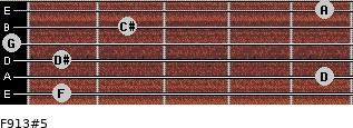 F9/13#5 for guitar on frets 1, 5, 1, 0, 2, 5