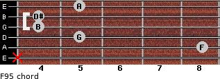 F9(-5) for guitar on frets x, 8, 5, 4, 4, 5