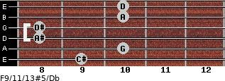 F9/11/13#5/Db for guitar on frets 9, 10, 8, 8, 10, 10