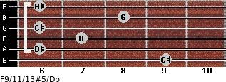 F9/11/13#5/Db for guitar on frets 9, 6, 7, 6, 8, 6