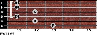 F9/11#5 for guitar on frets 13, 12, 11, 12, 11, 11