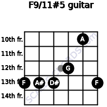 F9/11#5 for guitar on frets 13, 13, 13, 12, 10, 13